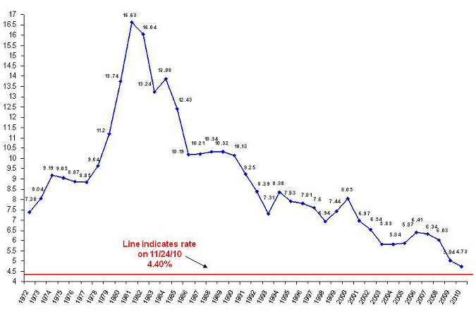 back to yahoo finance